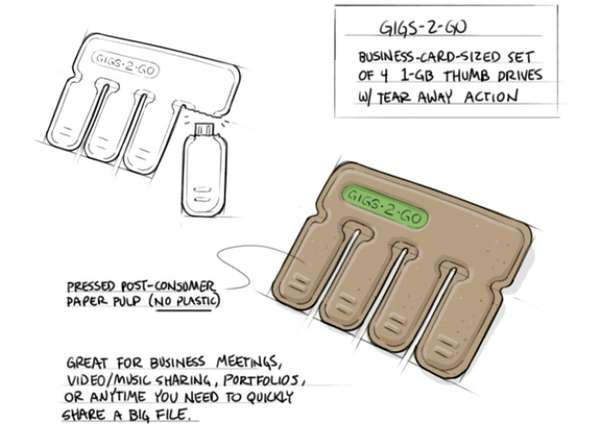 99 Funky Functional Flash Drives