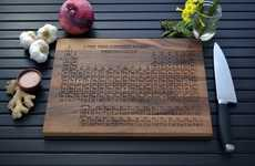 Scientific Cutting Boards - The Periodic Table Engraved Wooden Cutting Board is for the Nerdy Chef