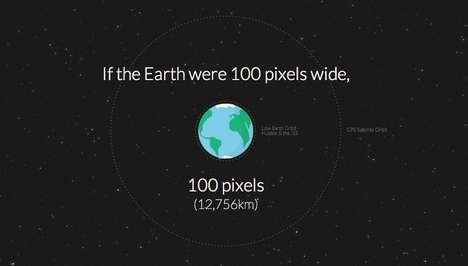 Planetary Travel Estimates