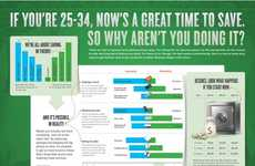 Personal Finance Infographics - This Chart Provides Financial Advice Based on Your Goals