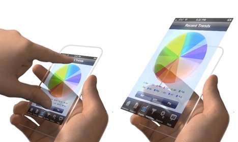 Crystal Clear Smartphones