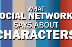 Networking Personality Quizzes - The 'What Social Networks Says About Characters' Sheet is Telling