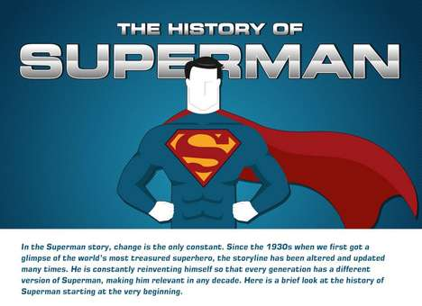 Superhero Background Charts