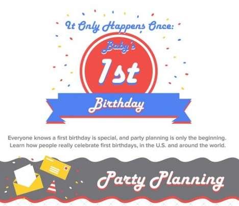 Perfect Toddler Birthday Charts