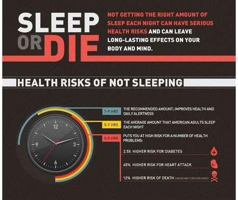 Hazardous Sleep-Depriving Charts