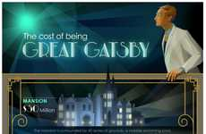 Emulating Extravagant Lifestyle Charts - 'The Cost of Being Great Gatsby' Puts a Price on Luxury