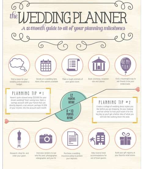 Perfect Wedding Planning Guides