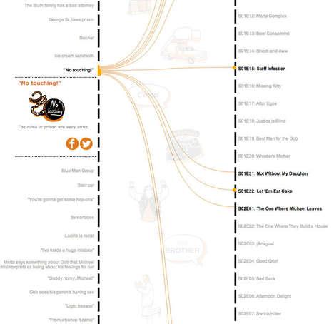 Joke Popularity Infographics