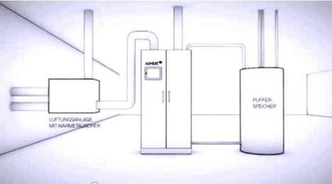 Cloud-Powered Home Heaters