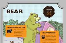 Wildlife Survival Illustrations - Surviving the Wild is Now More Plausible with These Funny Guides