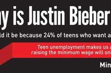 Celebrity Unemployment Ads - Justin Bieber is the New Face of the Employment Policies Institute