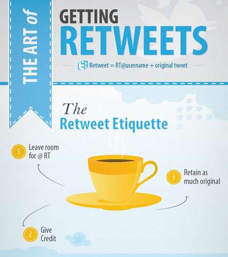 Retweet-Focused Infographics