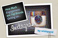 Social Media Business Graphics