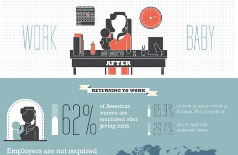 Mid-Career Pregnancy Infographics