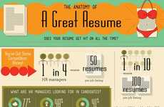 Resume Vamping Infographs - This Infograph for Would-Be Editorial Intern Jobs is a Great Help