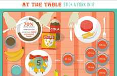 Toxic Food-Revealing Infographics - The 'Farm to Fork' Infographic Shows How Poison Gets in Our Food