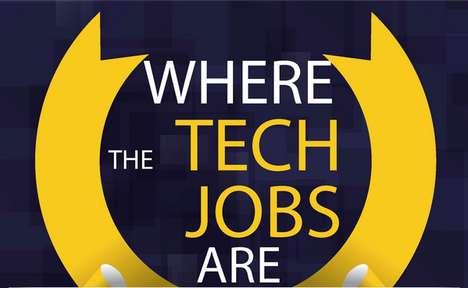 Futuristic IT Career Charts
