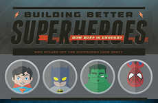 Superhero Comparison Infographics - Superhero Films with Different Actors Bring Various Skills