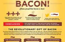 Bacon Gift-Endorsing Infographics - This Fun Infographic States Bacon is the Best Gift for Dad