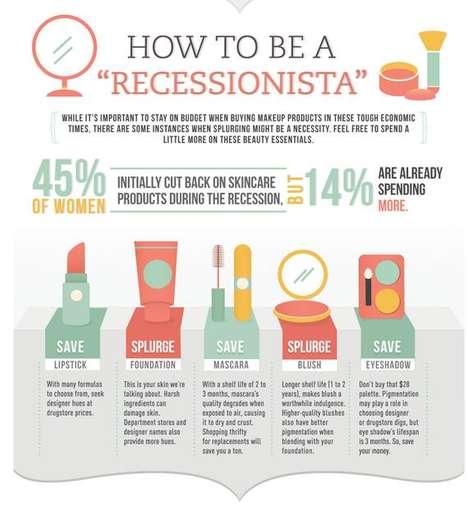 Beauty-Budgeting Infographics