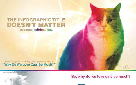 Cat-Loving Justification Charts