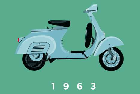 Scooter Evolution Videos