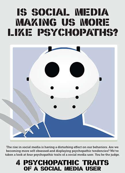 Psychopath Determining Infographics