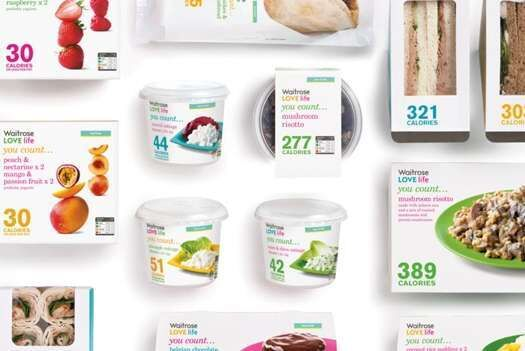 3 Food Marketing Tactics That Get a Product Noticed