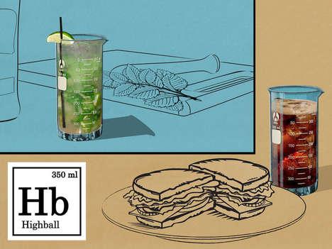 Scientific Drink Sets