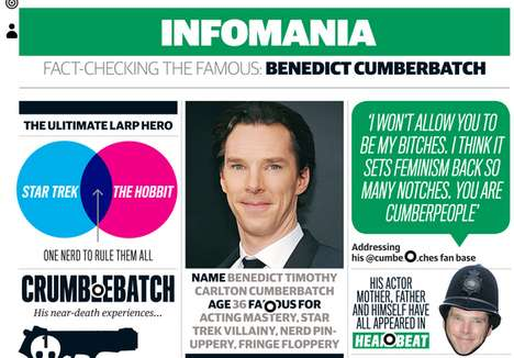 Comical Fantasy Actor Infographics