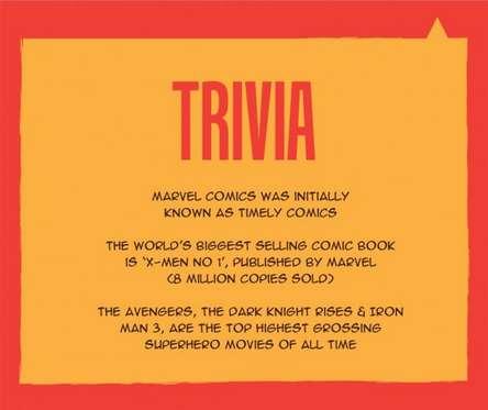 Superhero Movie Grossing Infographics