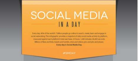 Daily Social Media Infographics