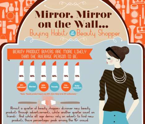 Beauty Addict Infographics