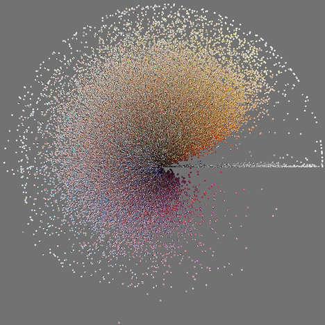 Social Metropolis Graphs