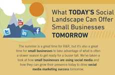 Summer Social Media Statistics - Discover Successful Small Business Launch Ideas for the Season