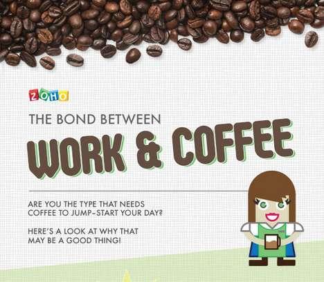 Java Job-Boosting Infographics