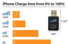Speed-Boosting Charging Cables - Your Smartphone Will Charge Faster with the Practical Meter