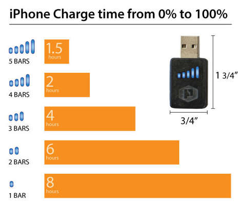 Speed-Boosting Charging Cables