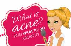Blemish-Preventing Skin Infographics - This Skin Acne Infographic is About Having Better Skincare