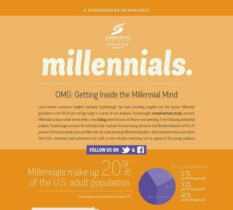 Revealing Millennial Infographics