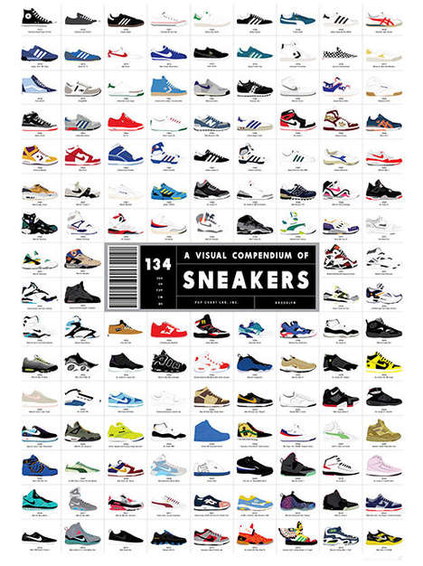 Historical Sneaker Charts