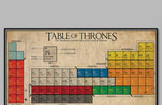 Fantasy Guide Periodic Tables - This Game of Thrones Artwork Will Guide You Through Westeros