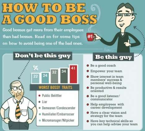 Employee Retainment Infographics