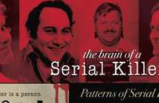 Serial Killer Psychology Infographics