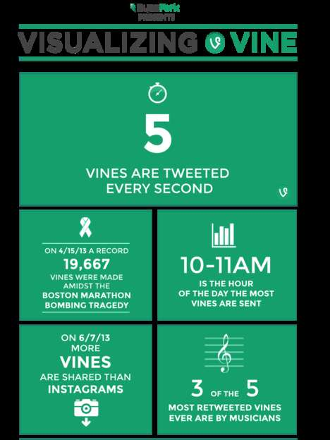 Social Media User Infographics - This Vine Facts Infographic Shows Vine Influence