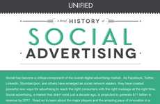 Media Campaign Timelines - Social Advertising Has Changed Major Marketing Methods Drastically