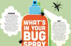 Revealing Repellent Infographics - This Infographic Displays Different Bug Spray Chemicals