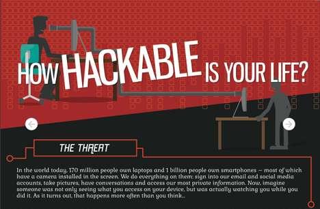 Paranoid Internet Protection Charts