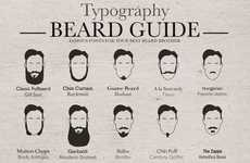 Bearded Typography Charts