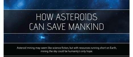 Human Salvation Space Statistics